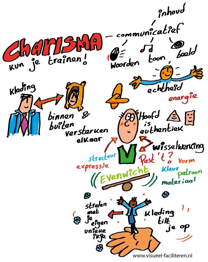 Charisma in beeld
